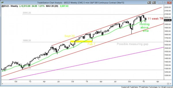 market analysis weekly report for January 16, 2015 weekly chart shows a bull reversal at the moving average