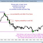 Forex market double top bear flag