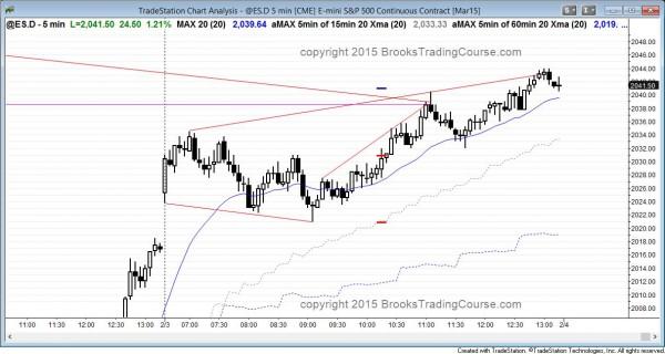 wedge bull flag in emini bull trend