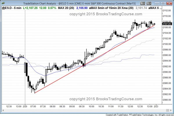 strong bull breakout but buy climax in the emini