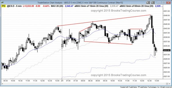 expanding triangle top and bear reversal in the emini