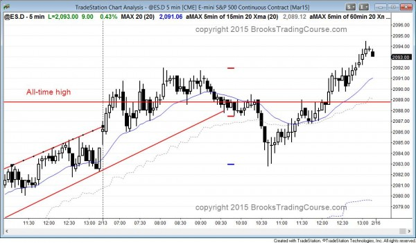 new all time high in the Emini after a trading range day