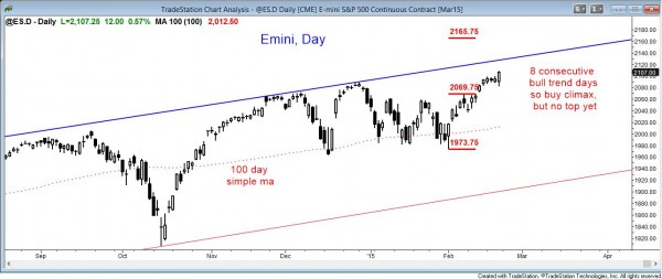 Emini market analysis weekly report for February 21, 2015. The daily chart shows a buy climax because this is the 8th consecutive bull trend day.