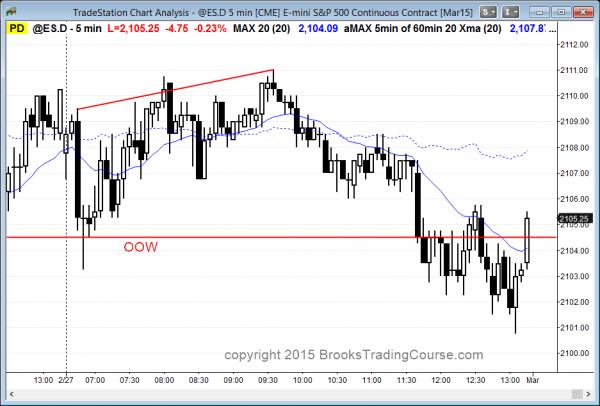 Doji week and trading range day in the emini