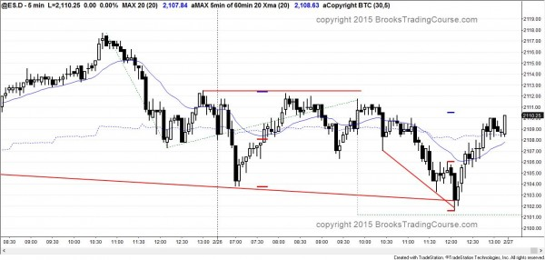 Emini major trend reversal and triangle breakout