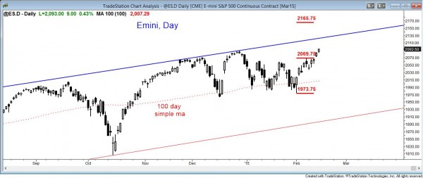 Emini market analysis weekly report for February 13, 2015