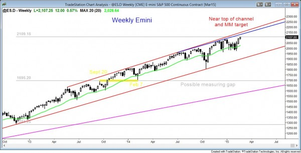 Emini market analysis weekly report for February 21, 2015 on the weekly chart is close to a measured move target