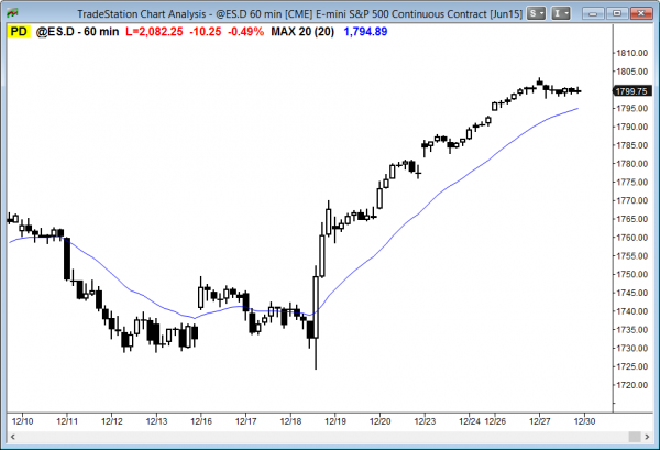bull breakout and follow through in emini after FOMC