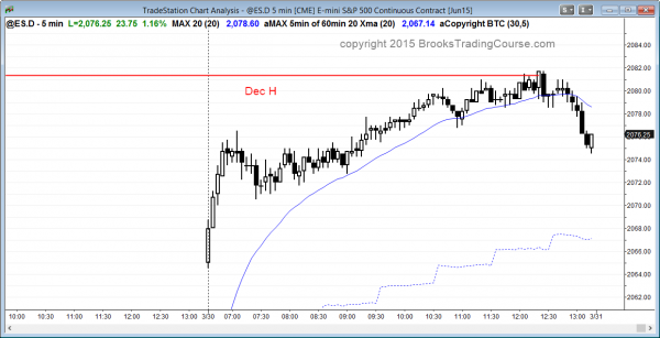 gap up and bull channel in emini