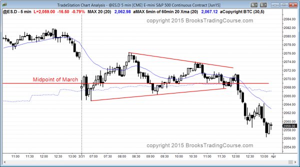 bear breakout of a triangle in the emini