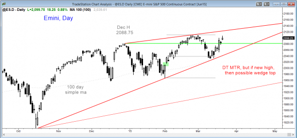 Emini market analysis weekly report for March 20, 2015, daily chart, possible major trend reversal or wedge top