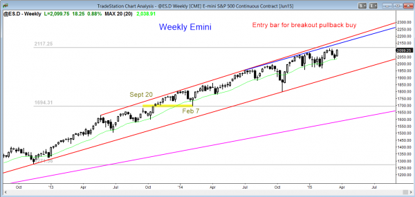 Emini market analysis weekly report for March 20, 2015, weekly chart breakout from bull flag