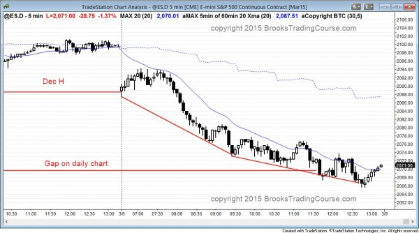 bear trend day in the emini