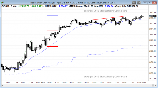 bull trend channel in emini and buy climax for day traders