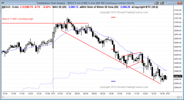 bear trend day in the emini for online day traders