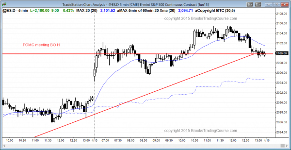 learn how to do online trading of this trading range day in the Emini futures from the price action trading room