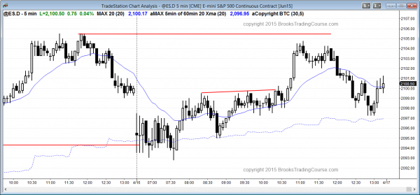 Online day traders learning how to trade the markets saw today as a trading range day in the Emini S&P500 futures market