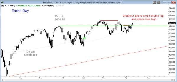 Emini market analysis weekly report for April 11, 2015, daily chart bull breakout above double top