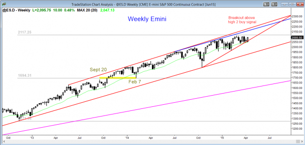 Emini market analysis weekly report for April 11, 2015, weekly chart bull flag
