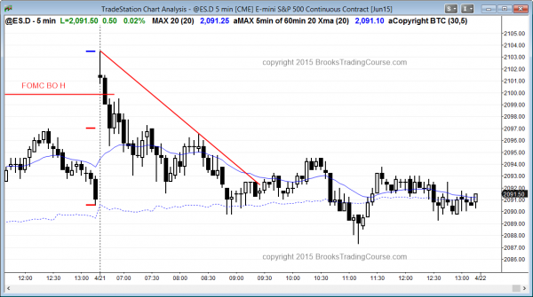 Emini futures online daytraders saw a broad bear channel today
