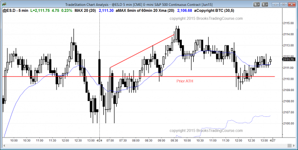 Online daytraders saw a new lall time high in the S&P Emini futures contract