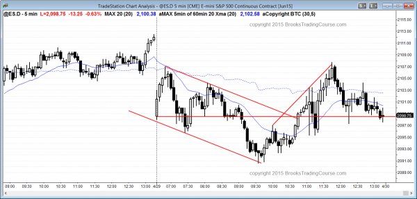 Online day traders in the S&P Emini futures contract had a trading range after the FOMC report