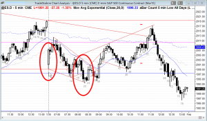 Ask Al ES Chart Starting Out Paralyzed Fearful