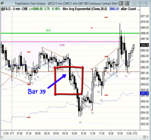 es-chart-bar-39-sell-go-for-walk