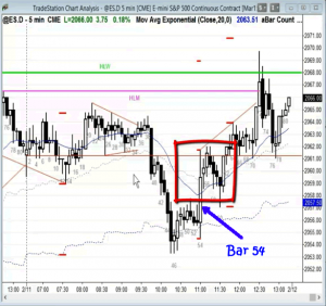 es-chart-bar-54-buy-and-go-for-walk