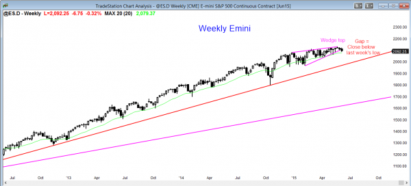 S&P Emini futures market analysis weekly report for June 5, 2015 of the weekly chart shows a wedge top for swing traders using price action trading strategies