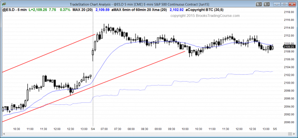 The price action trading strategy for online daytrading the S&P Emini futures contract was to fade breakouts