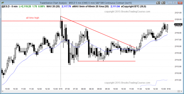 Daytraders learning how to trade the markets had a small trading range in the S&P Emini futures contract.
