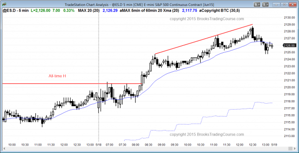 The daytrading strategy for traders learning how to trade the markets was to swing trade a long after the breakout