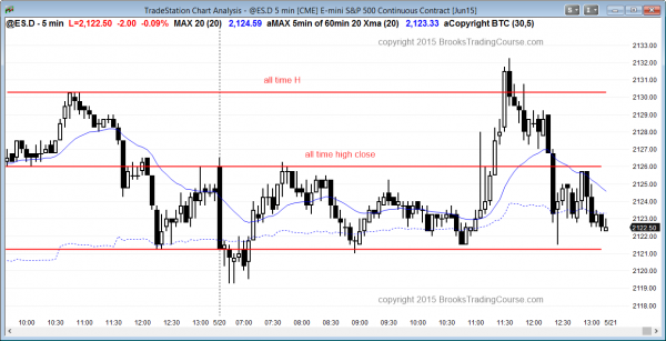 Emini daytraders saw the Emini trade above and below yesterday for swing trades
