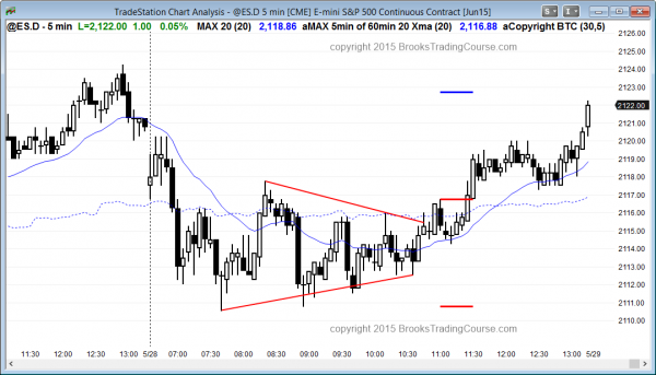 Emini daytraders learning how to trade the markets saw a triangle in the Emini, and the Forex price action was good for traders looking for a pullback in the dollar.