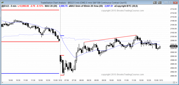S&P Emini daytraders had a gap down and then a bull trend reversal for w swing trade to a target