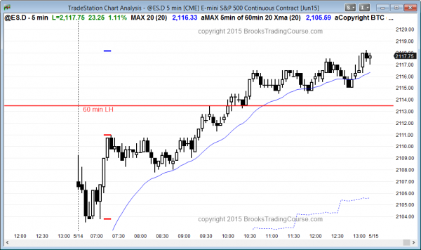 Emini daytraders saw a rally that came close to the prior high