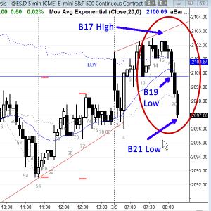 Ask Al ES Chart Trade Management Position Sizing