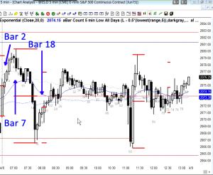 150408-ask-al-9-es-chart-bars-2-7-18