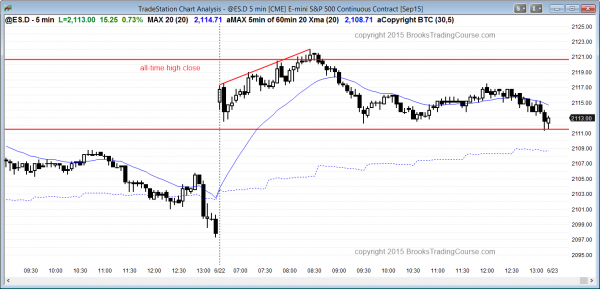 Daytraders learning how to trade the markets saw a trading range in the Emini today