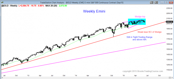 Learn how to trade the market when theEmini weekly chart is in a tight trading range