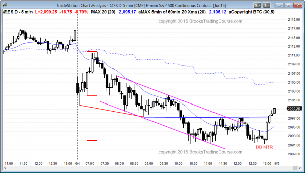 Daytraders learning how to trade the market saw the Emini have a swing trade down
