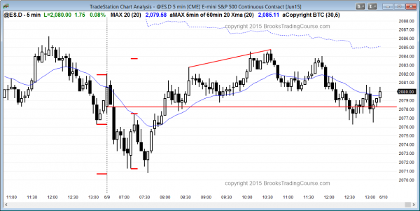 Day traders learning how to trade the markets saw a bull trend reversal in the Emini today.