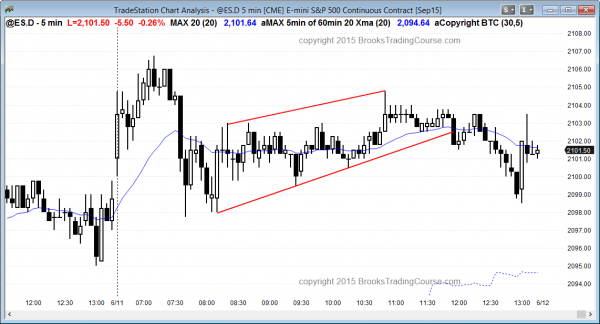 Traders learning how to trade the markets saw a final bull flag reversal in the Emini S&P futures for a good swing trade down to support.