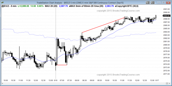 Traders learning how to trade the markets saw a strong bull reversal in the Emini today.