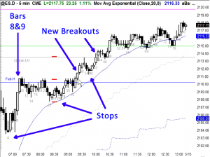 Ask Al 12 ES Chart Trading Edge New Breakouts and Stops