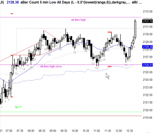 Ask Al 12 ES Chart Trading Edge Low Not Buying