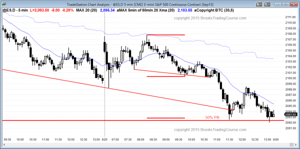 Daytraders who are learning how to the the Emini's price action saw a bear trend.