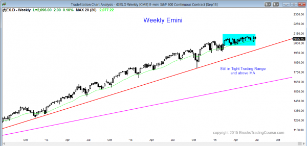 S&P Emini futures market analysis weekly report for June 26, 2015 of the weekly chart shows a tight trading range for traders learning how to trade online