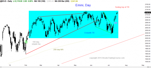 S&P Emini futures market analysis weekly report for July 18, 2015. For day traders learning how to do online trading, the daily chart price action shows a test of the top of the trading range.